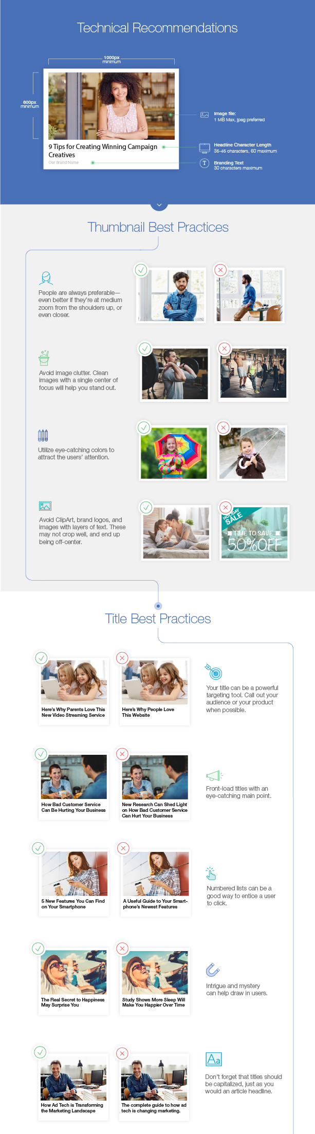 onesheet__Best_Practices_creative-NG-SMALL-V3-02.png